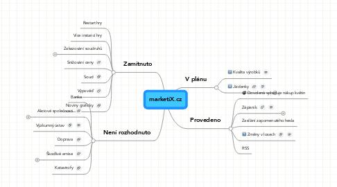 Mind Map: marketiX.cz