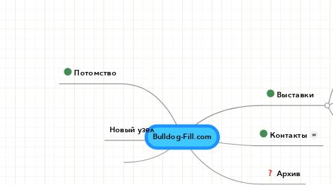 Mind Map: Bulldog-Fill.com