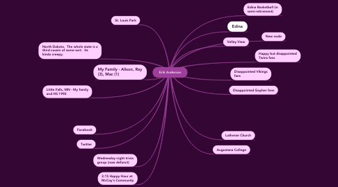 Mind Map: Erik Anderson