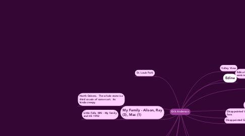 Mind Map: Erik Anderson
