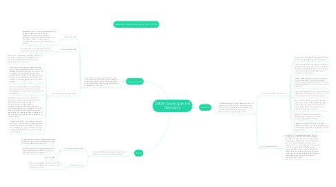 Mind Map: CMDB: Scope, span and Granularity