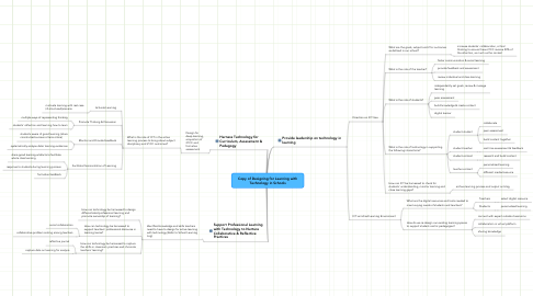 Mind Map: Copy of Designing for Learning with Technology in Schools