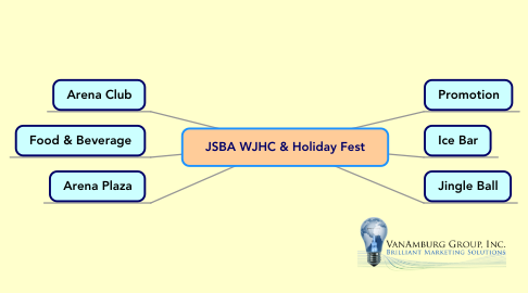 Mind Map: JSBA WJHC & Holiday Fest