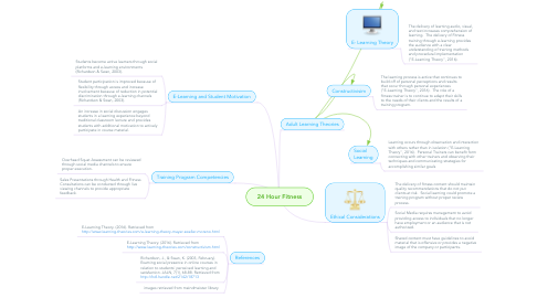 Mind Map: 24 Hour Fitness