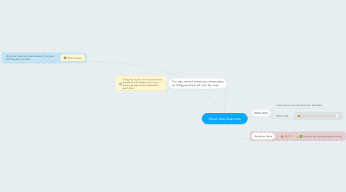 Mind Map: Mind Map Example