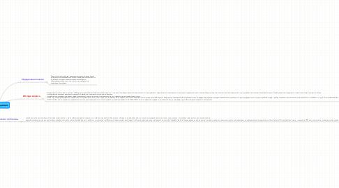 Mind Map: Интернет-аддикция