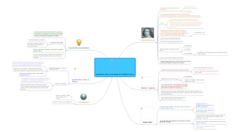 Mind Map: Capitalisme désir et servitude de Frédéric Lordon