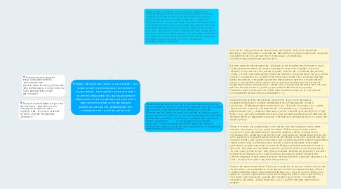 Mind Map: Внеурочная деятельность школьников – это совокупность всех видов деятельности школьников,  в которой в соответствии с основной образовательной программой образовательного учреждения решаются задачи воспитания и социализации, развития интересов, формирования универсальных учебных действий