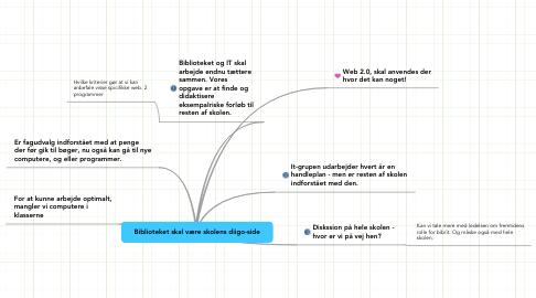 Mind Map: Biblioteket skal være skolens diigo-side