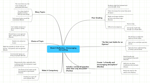Mind Map: Week 5 Reflection - Encouraging De-Lurking