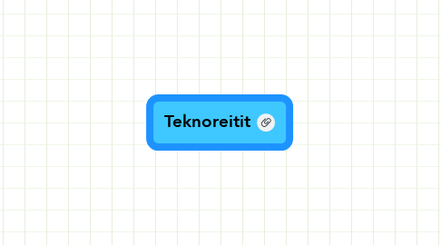 Mind Map: Teknoreitit