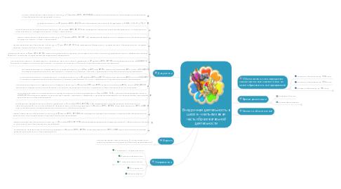 Mind Map: Внеурочная деятельность в школе - неотъемлемая часть образовательной деятельности