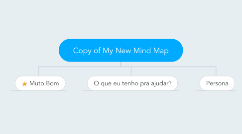 Mind Map: Copy of My New Mind Map