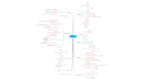 Mind Map: Chem51 Ch6/7 brain dump
