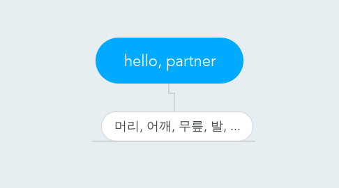 Mind Map: hello, partner