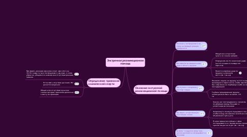 Mind Map: Экстренная реанимационная помощь
