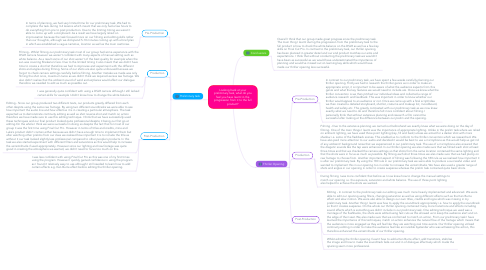 Mind Map: Looking back at your preliminary task, what do you feel you have learnt in the progression from it to the full product?