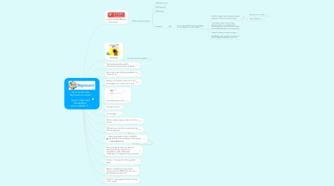 Mind Map: What would make Represent.me better? - DON'T VIEW THIS ON MOBILE!  YOU'LL BREAK IT : )