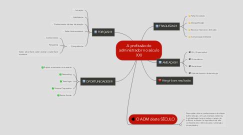 Mind Map: A profissão do administrador no século XXI