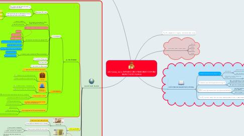 Mind Map: ФИНАНСОВО-ПРАВОВЫЕ ОСНОВЫ ВАЛЮТНОГО РЫНКА