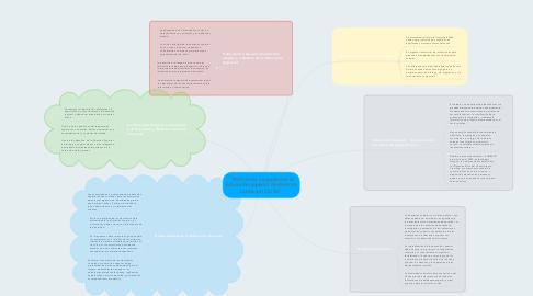 """Mind Map: """"Pertinencia y equidad en la educación superior de América Latina y el Caribe"""""""