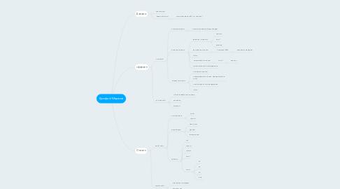 Mind Map: Ерофей Марков