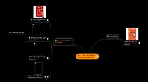 Mind Map: Visual Thinking Bookshelf(Recommendations)