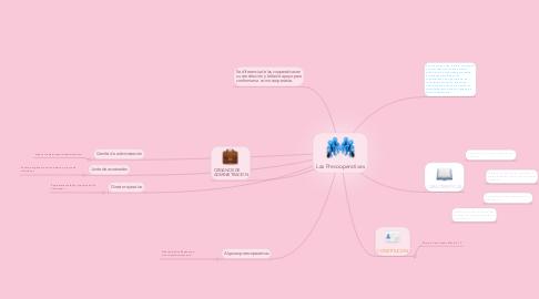 Mind Map: Las Precooperativas