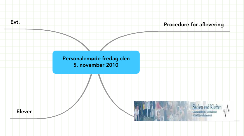 Mind Map: Personalemøde fredag den 5. november 2010