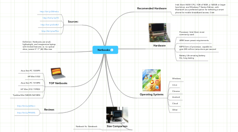 Mind Map: Netbooks