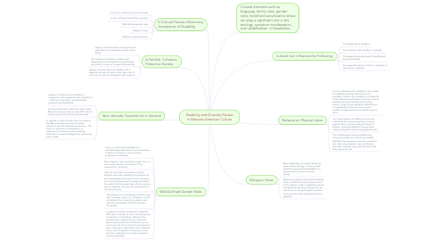 Mind Map: Disability and Diversity Review in Mexican-American Culture