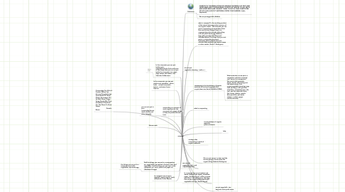 Mind Map: compost
