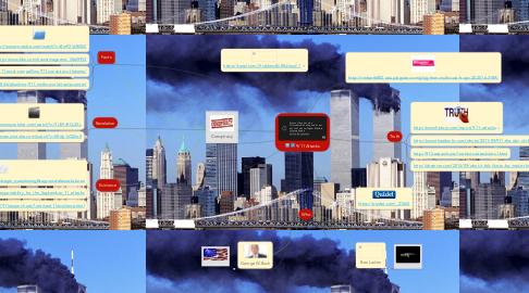 Mind Map: 9/11 Attacks