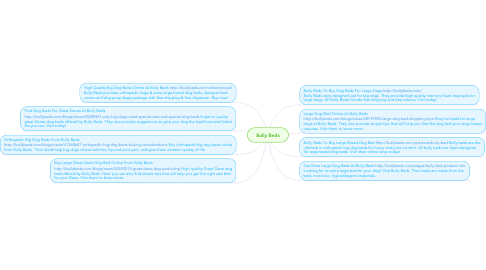 Mind Map: Bully Beds
