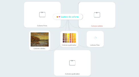 Mind Map: Lapices de colores