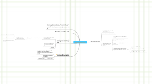 Mind Map: NetApp Cluster Mode Training