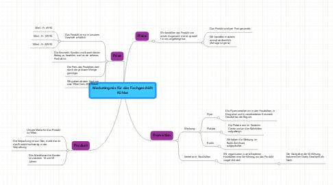 Mind Map: Marketingmix für das Fachgeschäft Kühbe