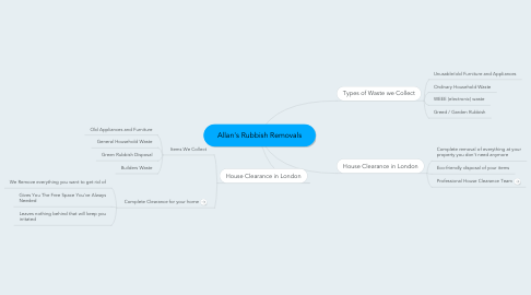 Mind Map: Allan's Rubbish Removals