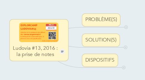 Mind Map: Ludovia #13, 2016 : la prise de notes