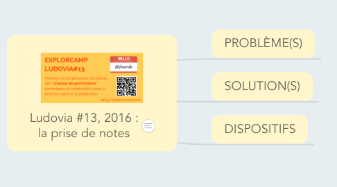 Mind Map: Ludovia #13, 2016 : la prise de notes