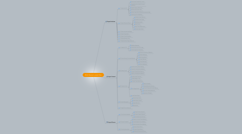 Mind Map: Mind Olympics: project flow