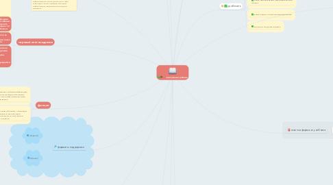Mind Map: электронный учебник