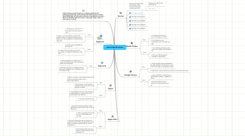 Mind Map: Jazmin Diaz Browsers
