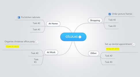 Mind Map: CÉLULAS