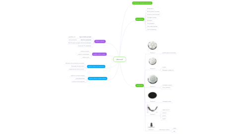Mind Map: Vibrocell