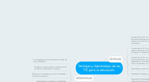 Mind Map: Ventajas y desventajas de las TIC para la educación.