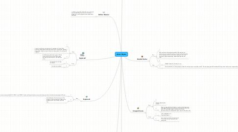 Mind Map: Abram Mojarro