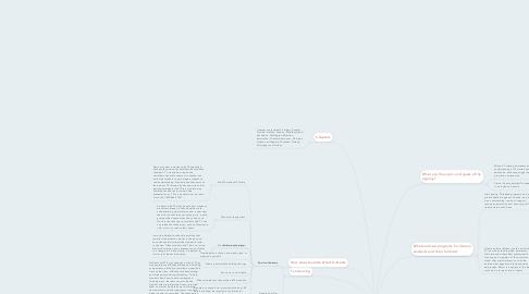 Mind Map: Tourette Canada