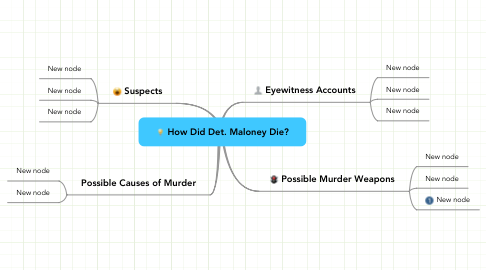 Mind Map: How Did Det. Maloney Die?