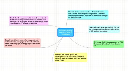 Mind Map: Amanda's Personal Learning Network Visualisation